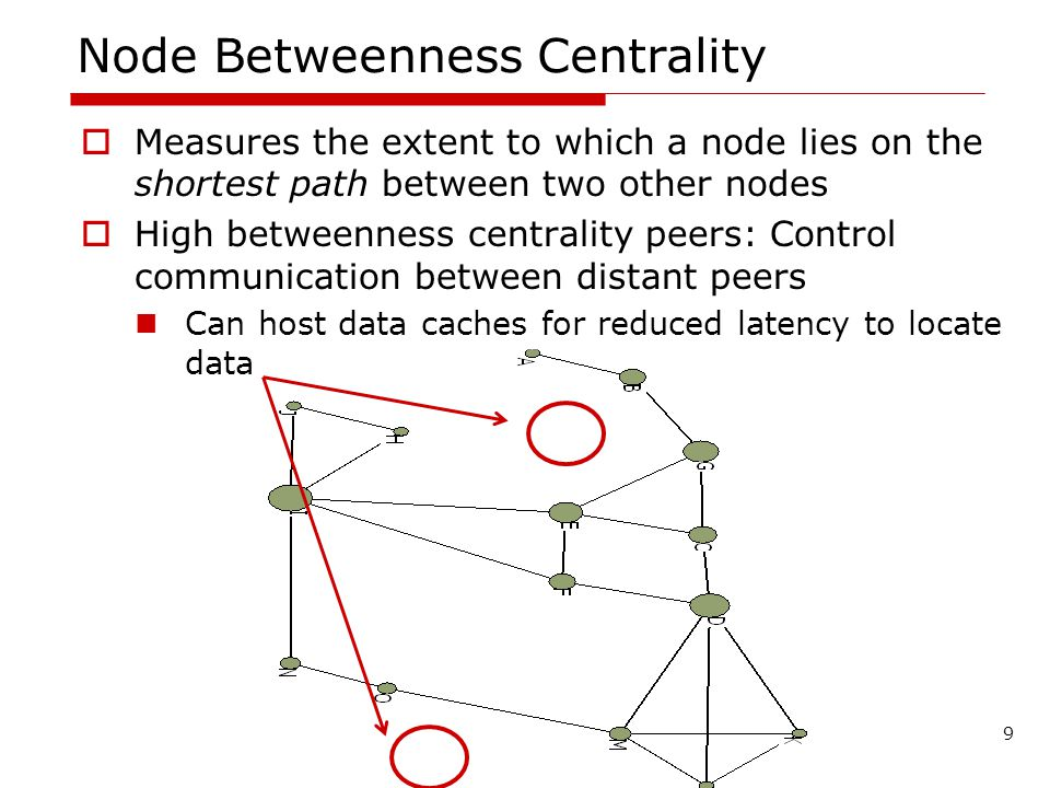 Node Betweenness Centrality Measures the extent to which a node lies on the shortest path between two other nodes High betweenness centrality peers: Control communication between distant peers Can host data caches for reduced latency to locate data 9