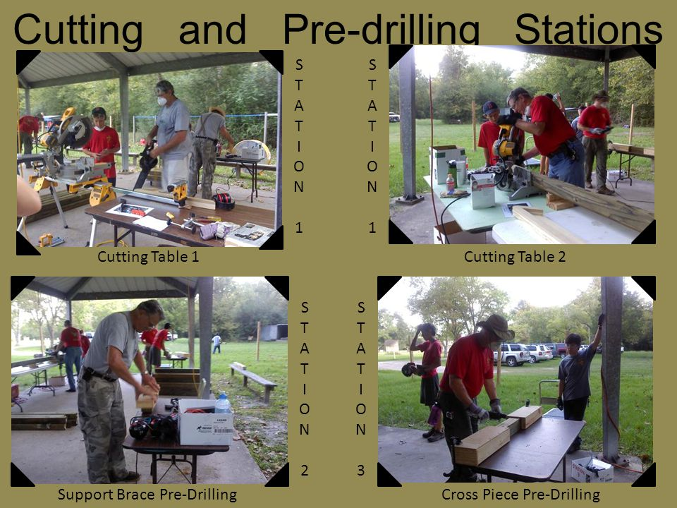Cutting and Pre-drilling Stations STATION1STATION1 STATION2STATION2 STATION3STATION3 Support Brace Pre-DrillingCross Piece Pre-Drilling Cutting Table 1Cutting Table 2 STATION1STATION1