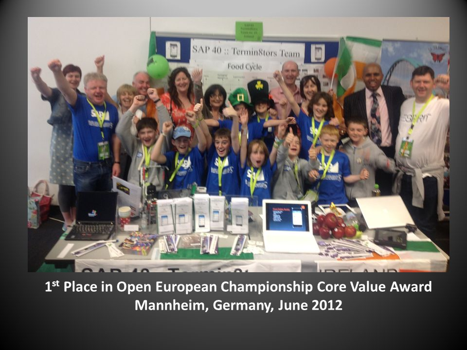 1 st Place in Open European Championship Core Value Award Mannheim, Germany, June 2012