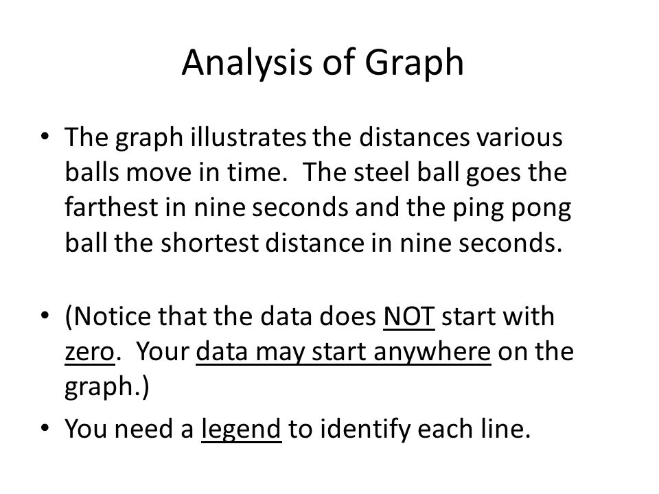 Analysis of Graph The graph illustrates the distances various balls move in time. The steel ball goes the farthest in nine seconds and the ping pong b