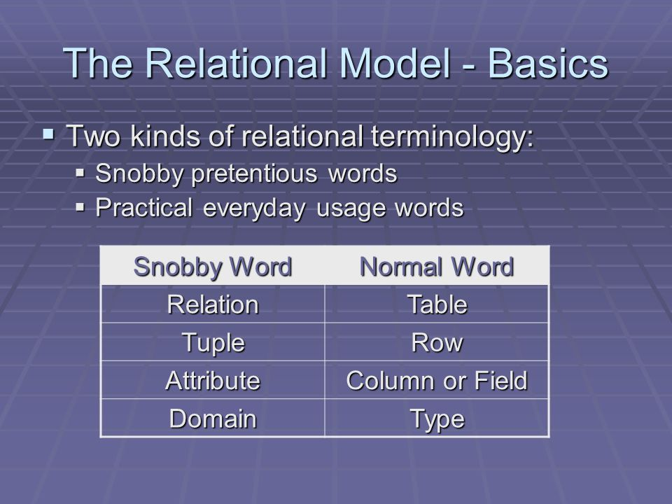 The Relational Model - Basics Two kinds of relational terminology: Two kinds of relational terminology: Snobby pretentious words Snobby pretentious words Practical everyday usage words Practical everyday usage words Snobby Word Normal Word RelationTable TupleRow Attribute Column or Field DomainType