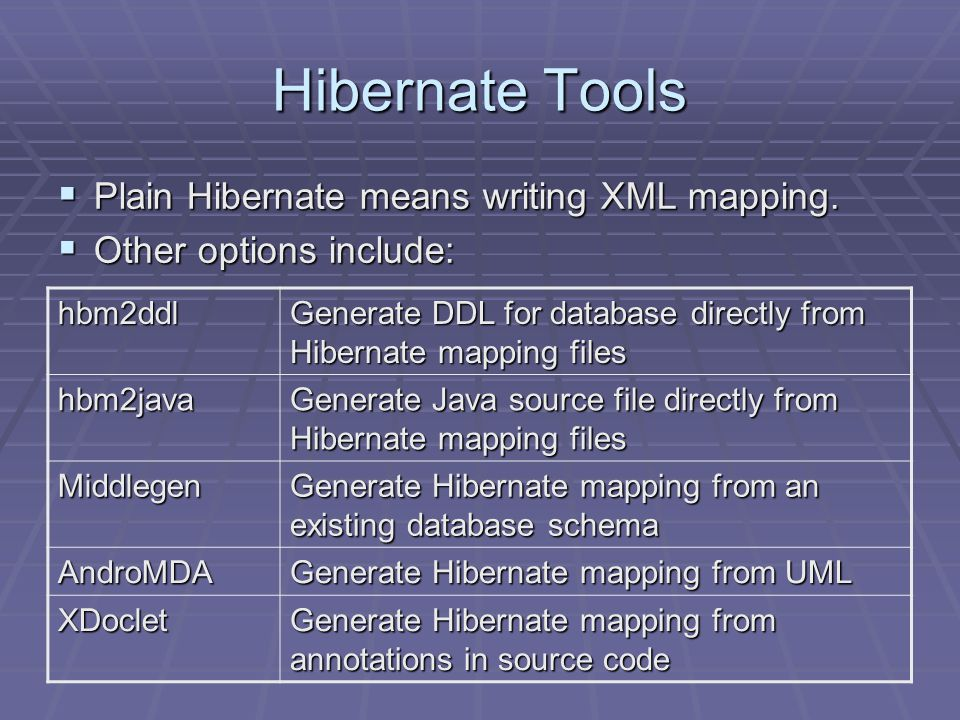 Hibernate Tools Plain Hibernate means writing XML mapping.