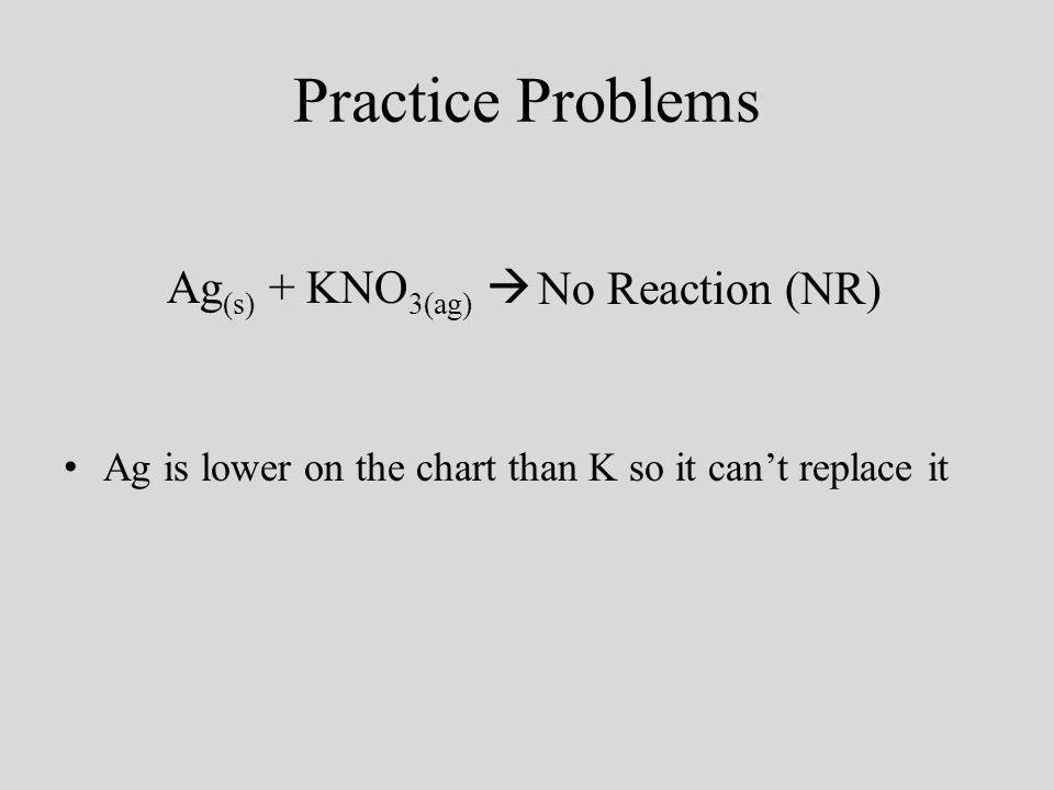 Practice Problems Ag (s) + KNO 3(ag) No Reaction (NR) Ag is lower on the chart than K so it cant replace it No Reaction (NR)