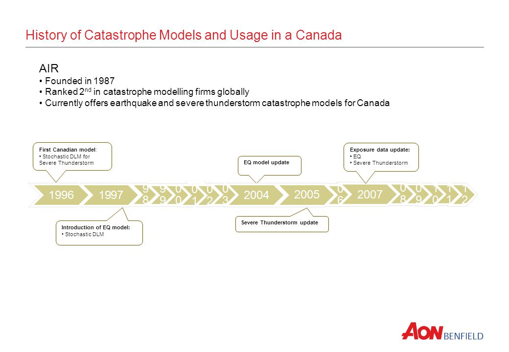 6 Early 1990s: individual risk brokers and underwriters involved in Canadas large commercial lines segment accumulation exposures modeled on more of a deterministic basis by 3 rd party modelers and reinsurers Mid-1990s: accumulation exposures modeling shifting to stochastic basis by 3 rd party modelers and reinsurers B-9 Earthquake Exposure Sound Practices (1998): BC and QC exposures Minimum 250-year PML increasing to 500-year by 2022 Risk characteristics: year built, height, occupancy, construction and soil conditions Encouragement of models versus conservative, deterministic Default Loss Estimates 2000s: Industry consolidation Increased model dependency to facilitate greater spread of risk and avoid overconcentration Increased scepticism in model outputs due to excessive, unanticipated model miss (e.g.