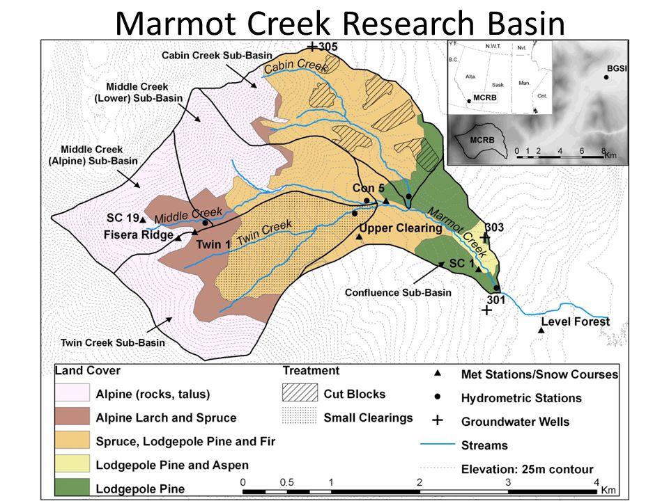 Marmot Creek Research Basin