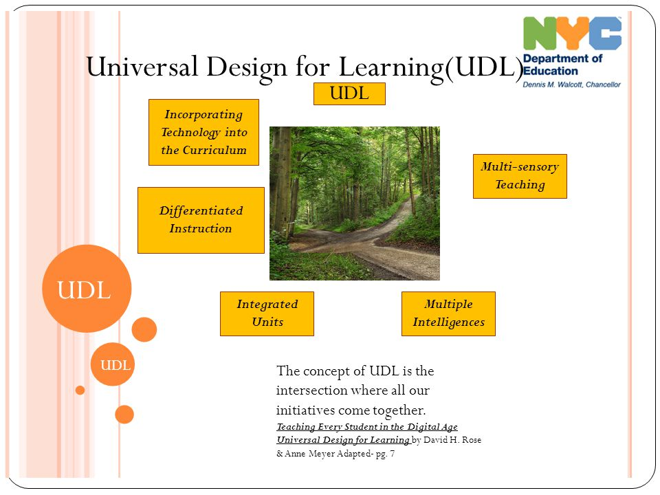 Universal Design for Learning(UDL) UDL Multi-sensory Teaching Multiple Intelligences Integrated Units UDL Incorporating Technology into the Curriculum The concept of UDL is the intersection where all our initiatives come together.