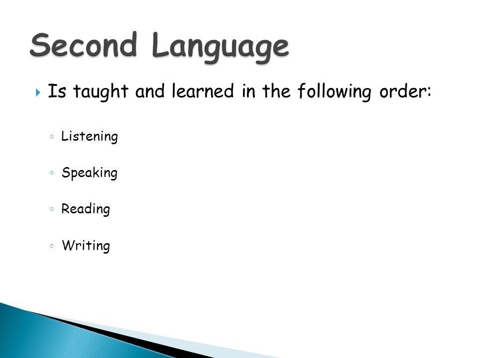 Is taught and learned in the following order: Listening Speaking Reading Writing
