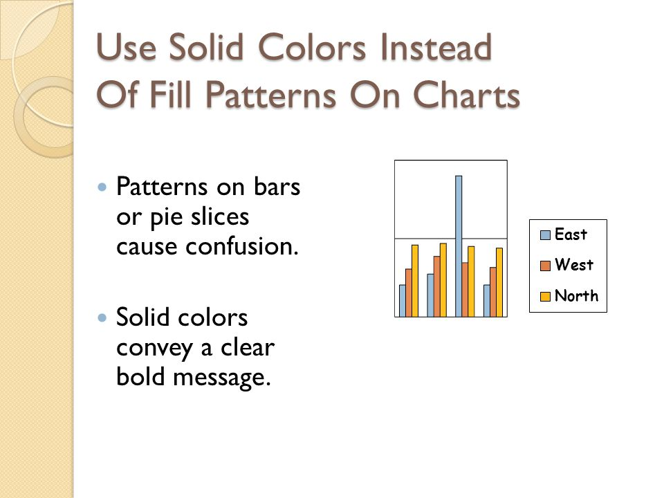 Use Solid Colors Instead Of Fill Patterns On Charts Patterns on bars or pie slices cause confusion. Solid colors convey a clear bold message.