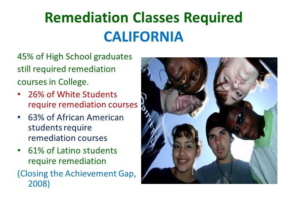 Remediation Classes Required CALIFORNIA 45% of High School graduates still required remediation courses in College.