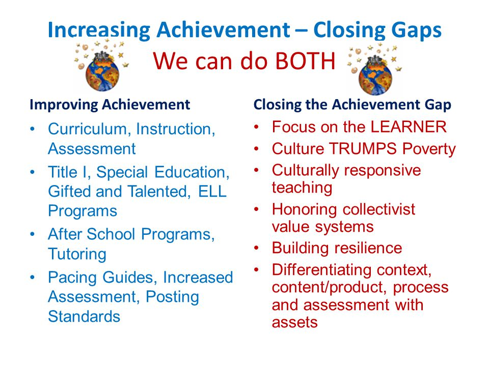 Increasing Achievement – Closing Gaps We can do BOTH Improving Achievement Curriculum, Instruction, Assessment Title I, Special Education, Gifted and Talented, ELL Programs After School Programs, Tutoring Pacing Guides, Increased Assessment, Posting Standards Closing the Achievement Gap Focus on the LEARNER Culture TRUMPS Poverty Culturally responsive teaching Honoring collectivist value systems Building resilience Differentiating context, content/product, process and assessment with assets