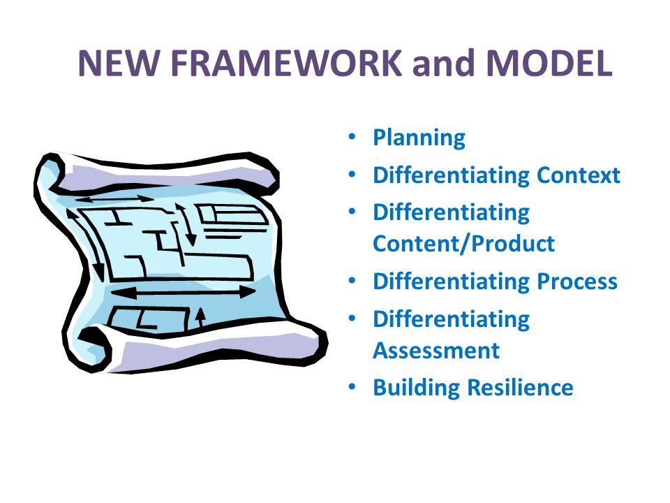 NEW FRAMEWORK and MODEL Planning Differentiating Context Differentiating Content/Product Differentiating Process Differentiating Assessment Building Resilience