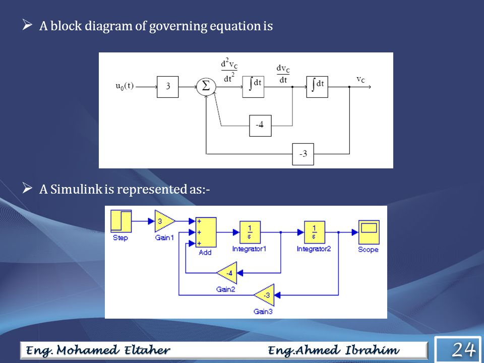 24 A block diagram of governing equation is Eng.