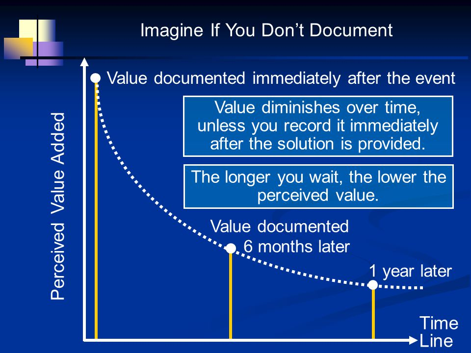 Perceived Value Added Time Line Value documented immediately after the event Value documented 6 months later 1 year later Imagine If You Dont Document