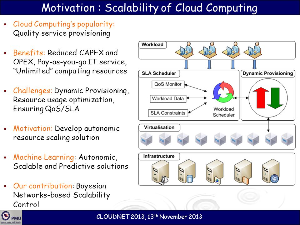 Motivation : Scalability of Cloud Computing Cloud Computings popularity: Quality service provisioning Benefits: Reduced CAPEX and OPEX, Pay-as-you-go