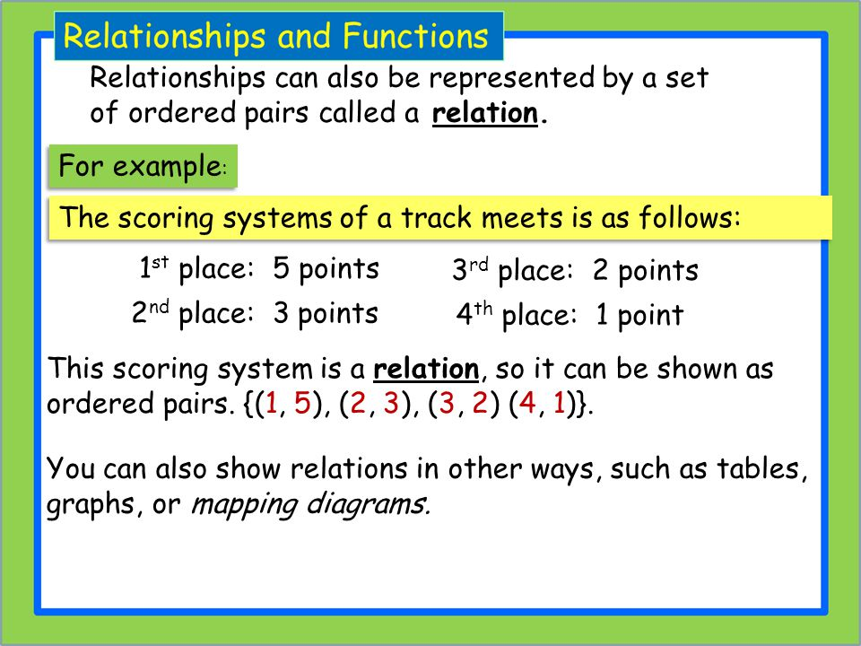 The scoring systems of a track meets is as follows: 1 st place: 5 points 2 nd place: 3 points 3 rd place: 2 points 4 th place: 1 point Relationships c