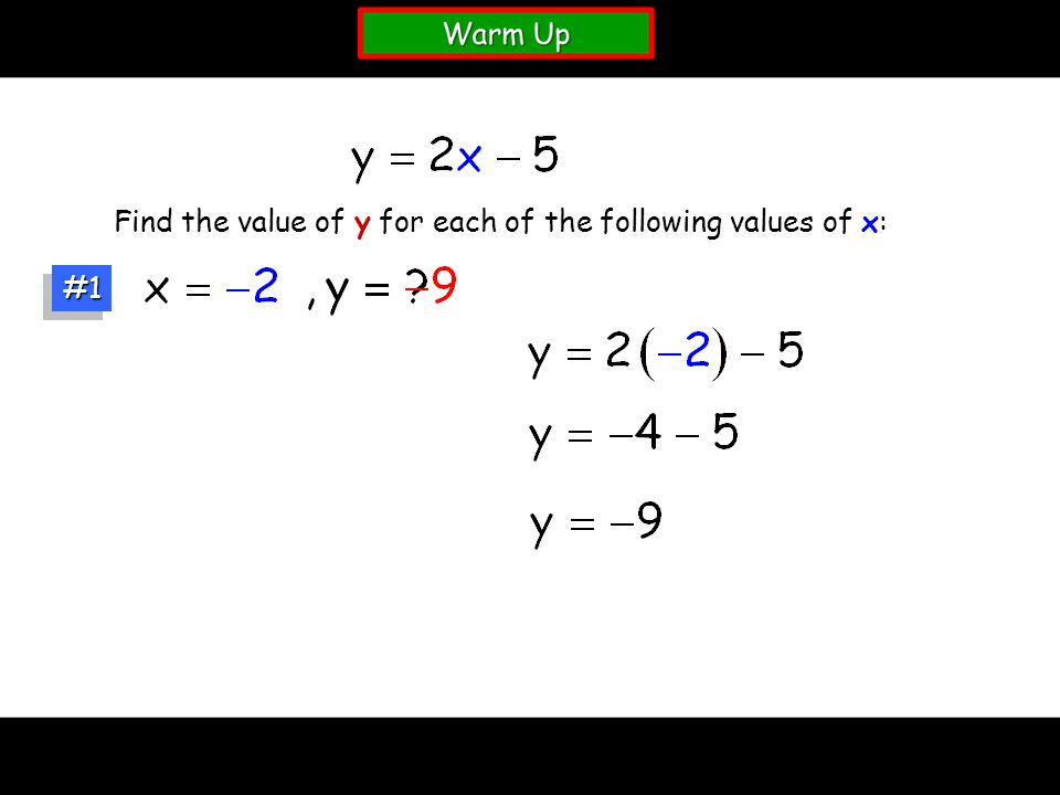 #1#1 Find the value of y for each of the following values of x: