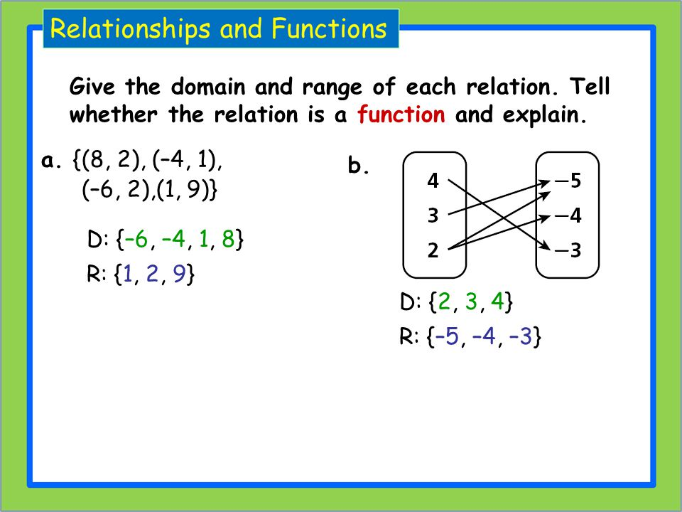 Give the domain and range of each relation. Tell whether the relation is a function and explain. a. {(8, 2), (–4, 1), (–6, 2),(1, 9)} b. D: {–6, –4, 1