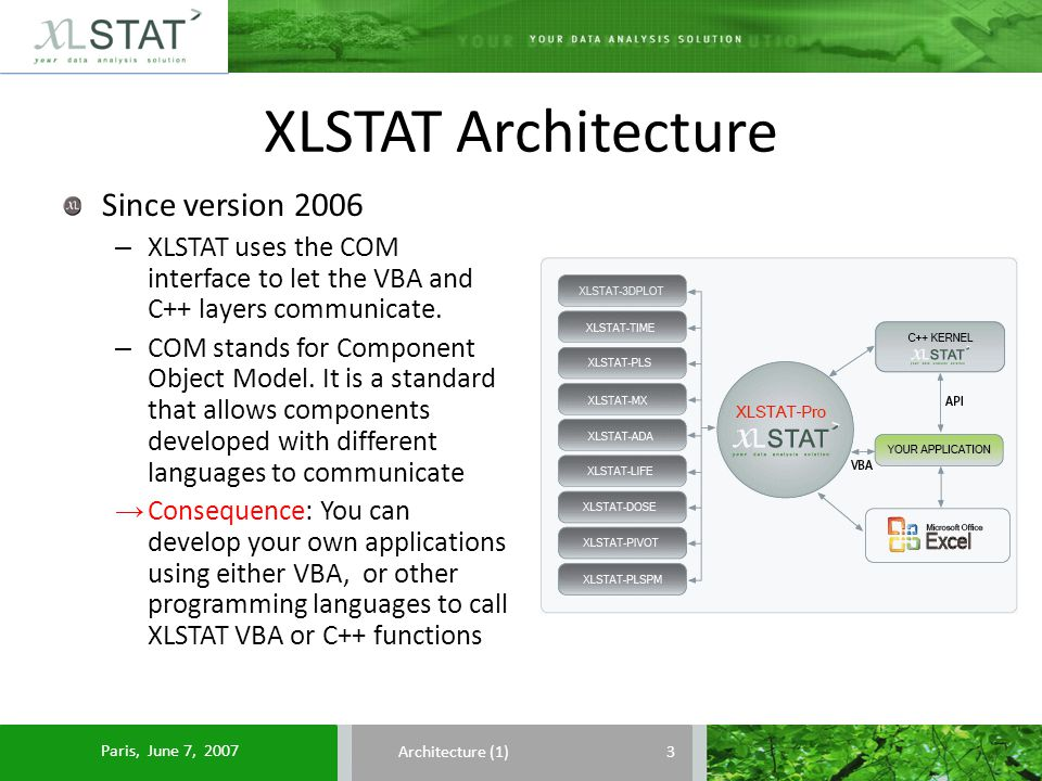 XLSTAT Architecture Architecture (1) Since version 2006 – XLSTAT uses the COM interface to let the VBA and C++ layers communicate.