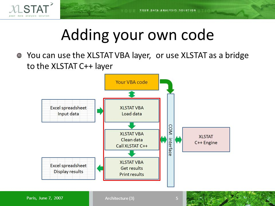 Adding your own code Architecture (3) You can use the XLSTAT VBA layer, or use XLSTAT as a bridge to the XLSTAT C++ layer Your VBA code 5 Paris, June 7, 2007