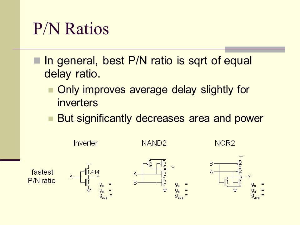 P/N Ratios In general, best P/N ratio is sqrt of equal delay ratio.