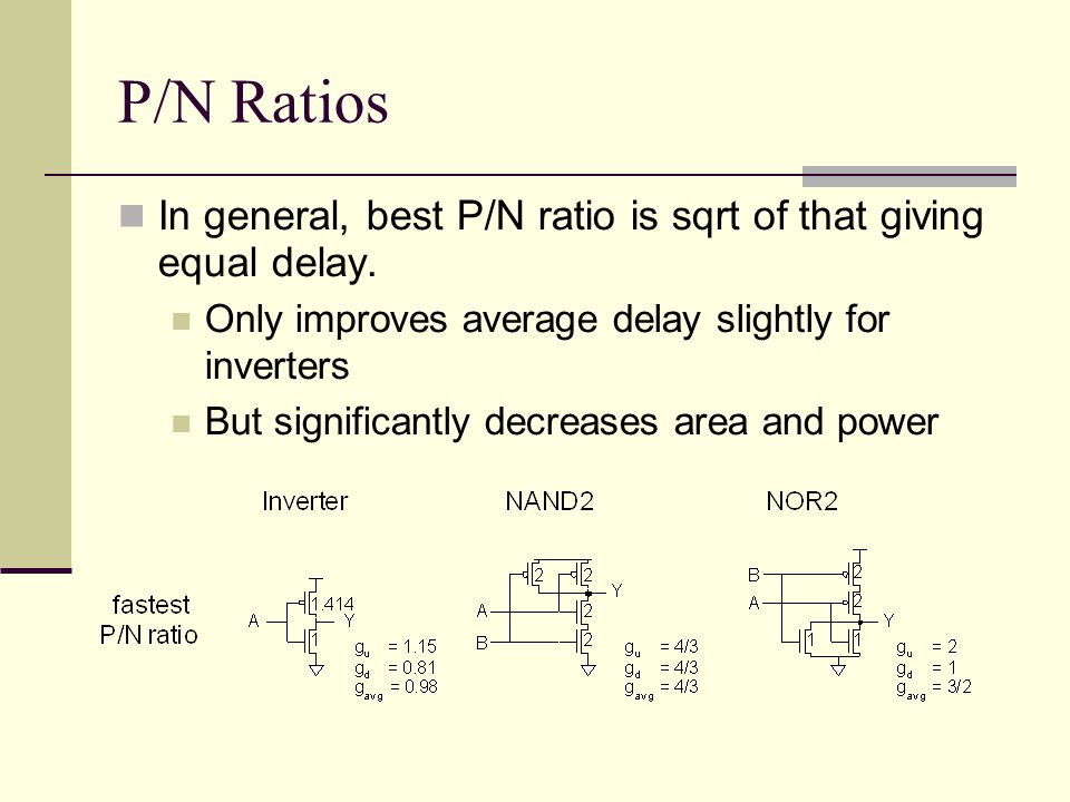 P/N Ratios In general, best P/N ratio is sqrt of that giving equal delay.