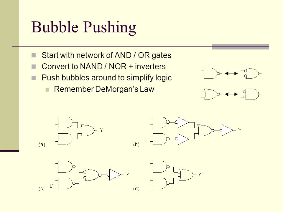 Bubble Pushing Start with network of AND / OR gates Convert to NAND / NOR + inverters Push bubbles around to simplify logic Remember DeMorgans Law