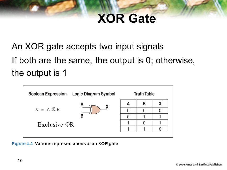 10 XOR Gate Figure 4.4 Various representations of an XOR gate An XOR gate accepts two input signals If both are the same, the output is 0; otherwise,