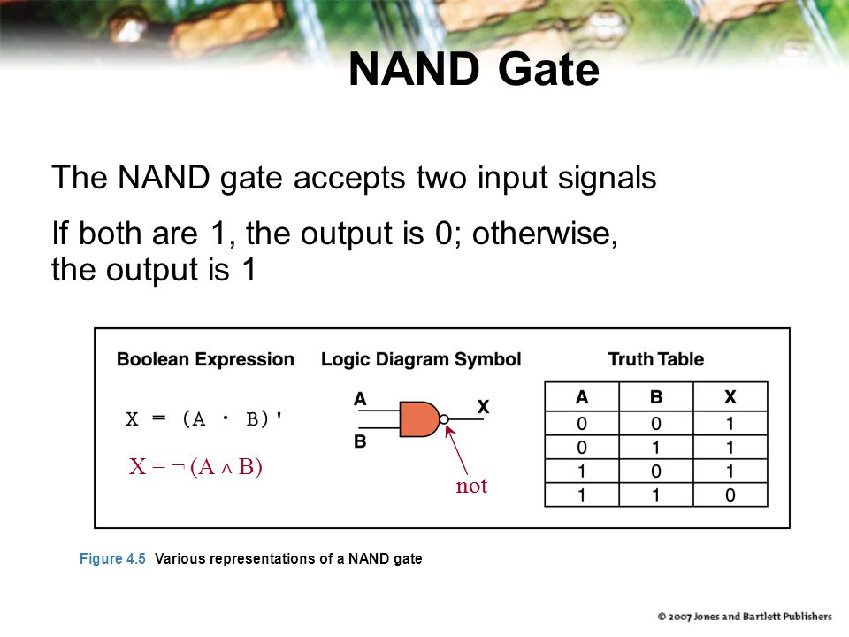 NAND Gate The NAND gate accepts two input signals If both are 1, the output is 0; otherwise, the output is 1 Figure 4.5 Various representations of a N