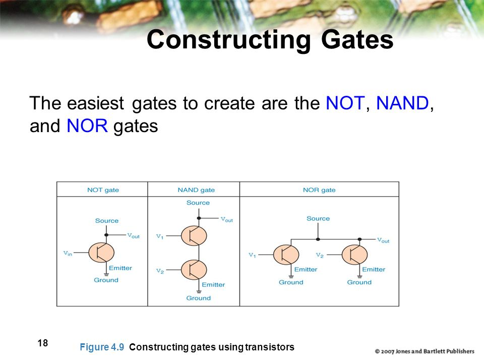 18 Constructing Gates The easiest gates to create are the NOT, NAND, and NOR gates Figure 4.9 Constructing gates using transistors