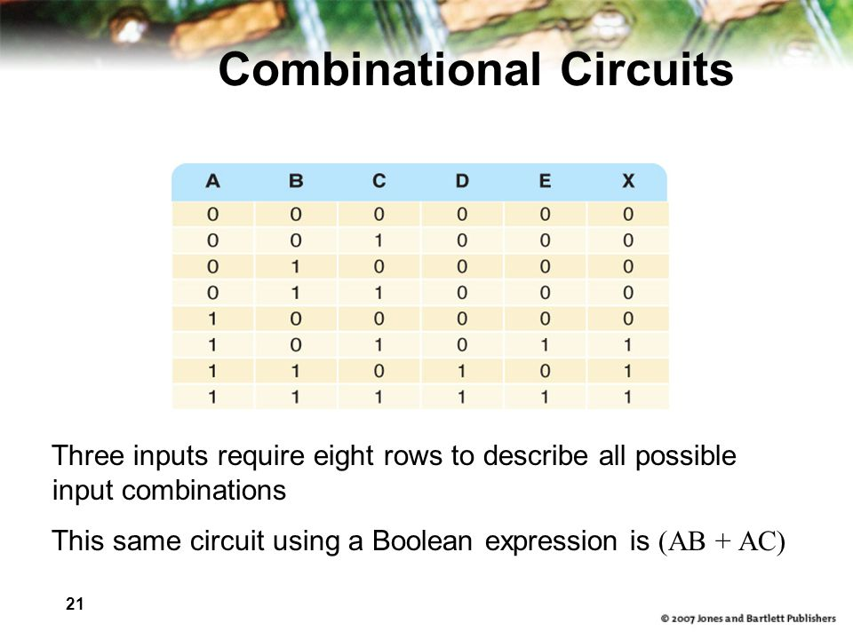 21 Combinational Circuits Three inputs require eight rows to describe all possible input combinations This same circuit using a Boolean expression is