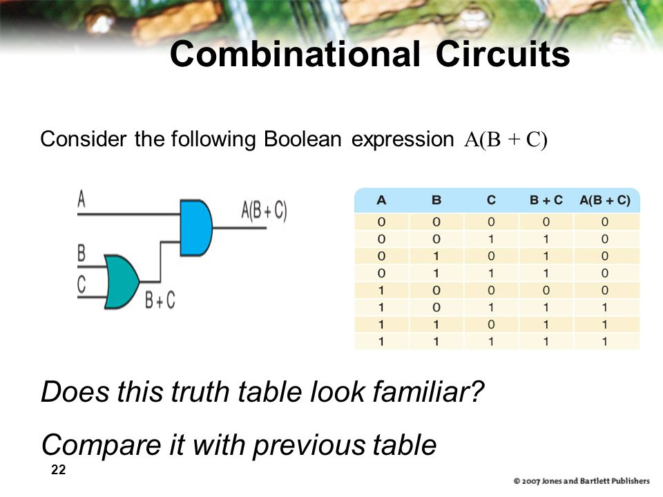 22 Combinational Circuits Consider the following Boolean expression A(B + C) Does this truth table look familiar? Compare it with previous table