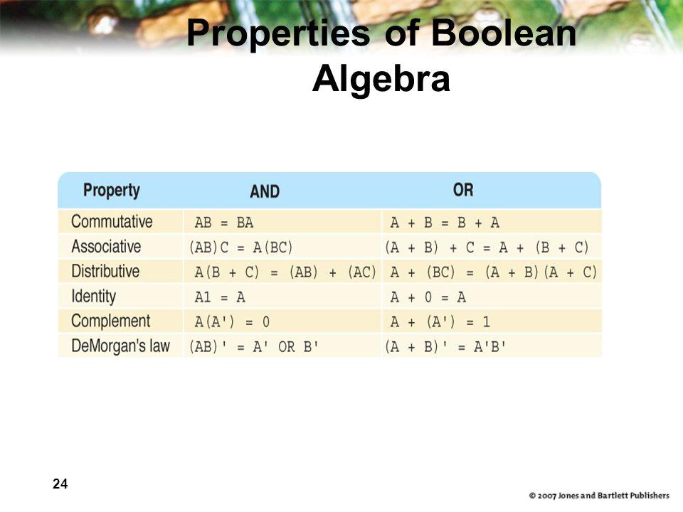 24 Properties of Boolean Algebra