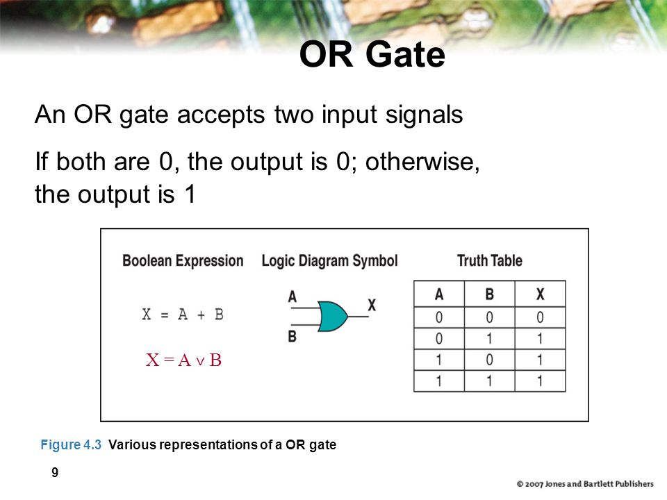 9 OR Gate An OR gate accepts two input signals If both are 0, the output is 0; otherwise, the output is 1 Figure 4.3 Various representations of a OR g