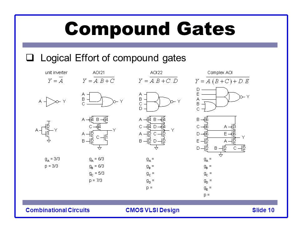 CMOS VLSI DesignCombinational CircuitsSlide 11 Compound Gates Logical Effort of compound gates