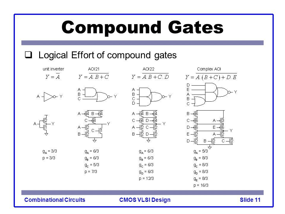 CMOS VLSI DesignCombinational CircuitsSlide 12 Example 4 The multiplexer has a maximum input capacitance of 16 units on each input.