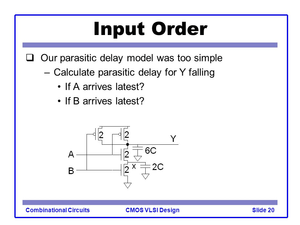CMOS VLSI DesignCombinational CircuitsSlide 21 Input Order Our parasitic delay model was too simple –Calculate parasitic delay for Y falling If A arrives latest.