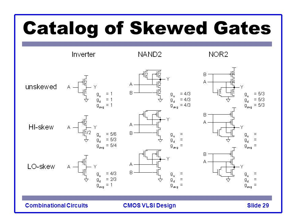 CMOS VLSI DesignCombinational CircuitsSlide 30 Catalog of Skewed Gates