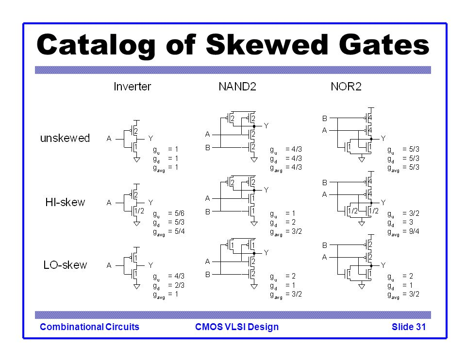 CMOS VLSI DesignCombinational CircuitsSlide 32 Asymmetric Skew Combine asymmetric and skewed gates –Downsize noncritical transistor on unimportant input –Reduces parasitic delay for critical input