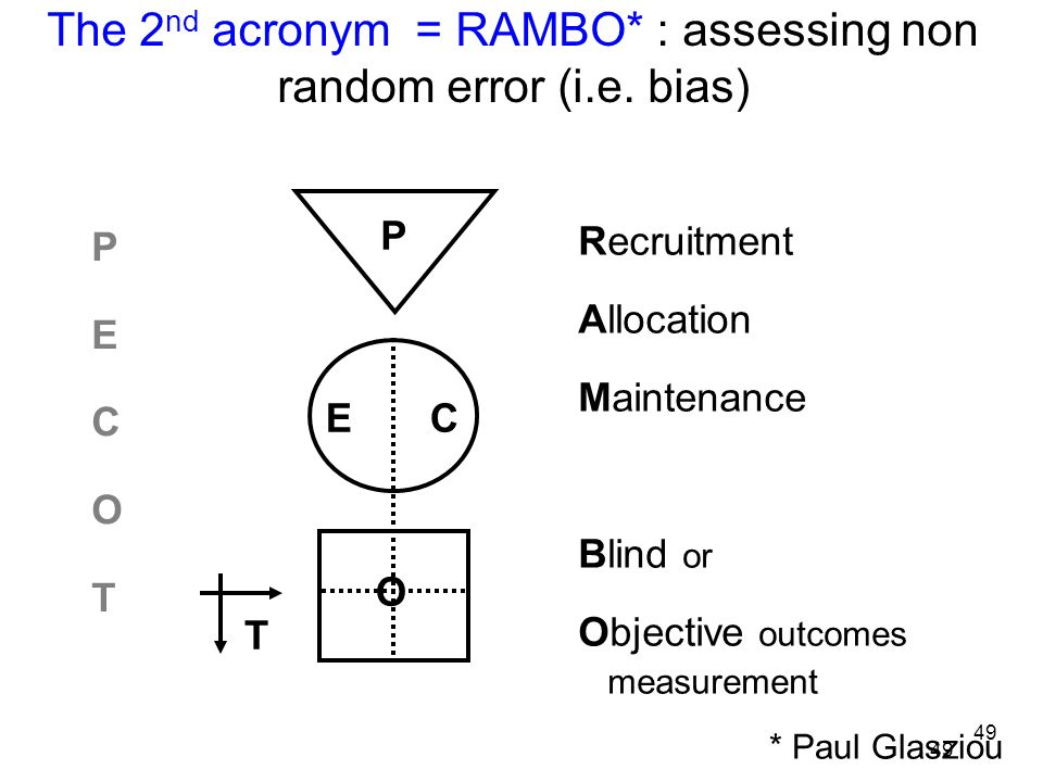 50 P EC O T PECOTPECOT 3 rd appraisal task: assess the degree of bias by applying the RAMBO acronym Recruitment Allocation Maintenance Blind or Objective outcomes measurement