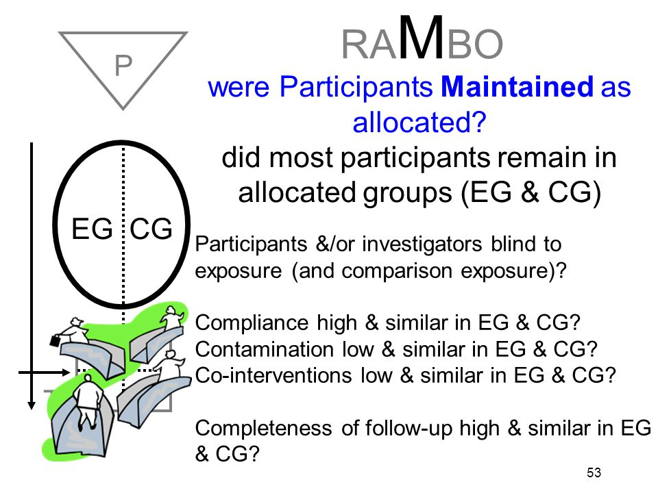 54 RAM BO EG CG O T Were outcomes measured Blind or Objectively.
