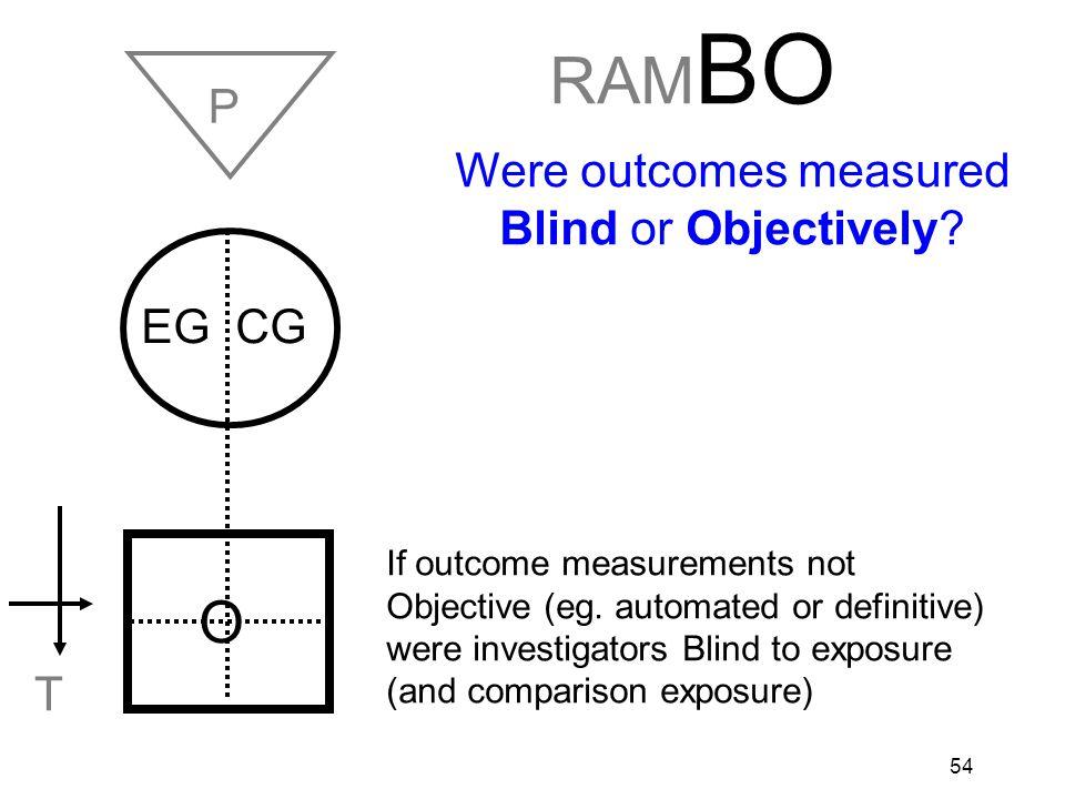 55 The 4 (GATE) study biases P E C O T Recruitment bias Allocation bias Maintenance bias Outcomes Measurement bias