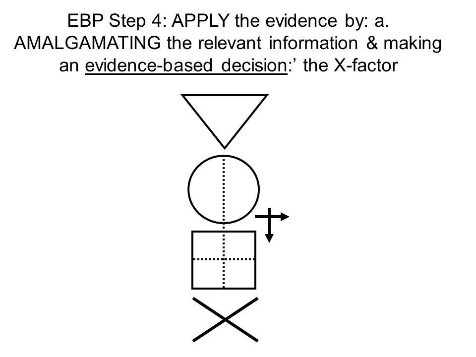 EBP Step 4: APPLY the evidence by: a.