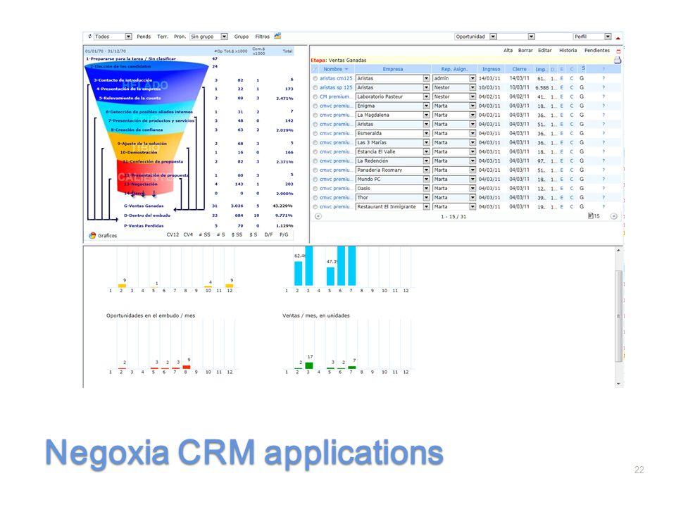 Negoxia CRM applications 22