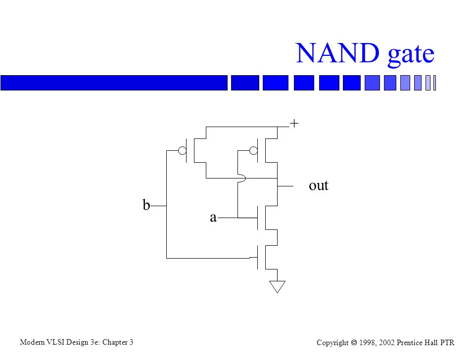 Modern VLSI Design 3e: Chapter 3 Copyright 1998, 2002 Prentice Hall PTR NAND gate + b a out