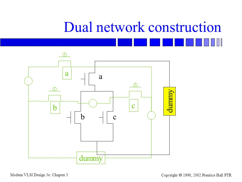 Modern VLSI Design 3e: Chapter 3 Copyright 1998, 2002 Prentice Hall PTR Dual network construction dummy a bc a b c