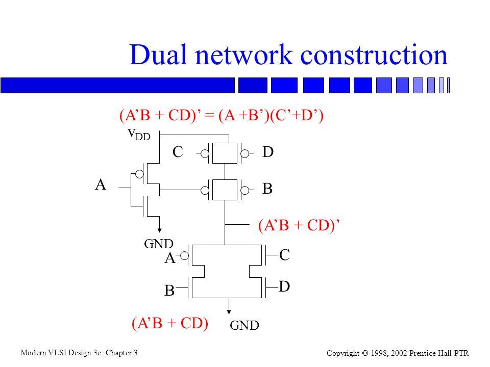 Modern VLSI Design 3e: Chapter 3 Copyright 1998, 2002 Prentice Hall PTR Dual network construction (AB + CD) GND v DD GND A C B D A B C D (AB + CD) (AB