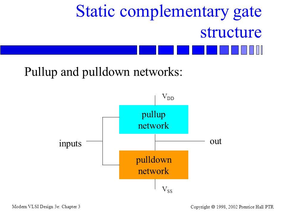 Modern VLSI Design 3e: Chapter 3 Copyright 1998, 2002 Prentice Hall PTR Inverter a out +