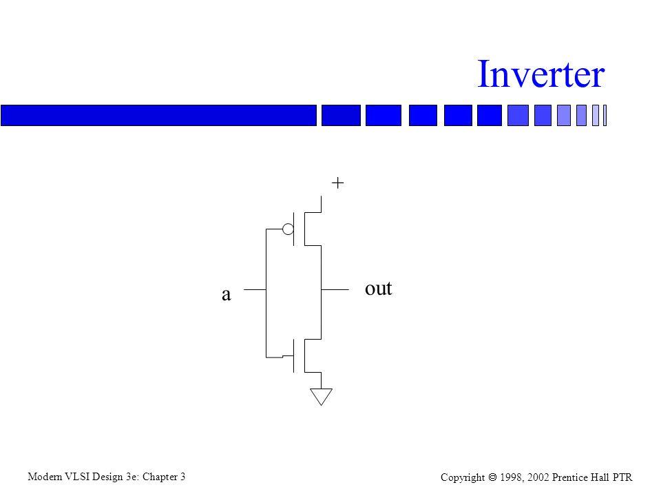 Modern VLSI Design 3e: Chapter 3 Copyright 1998, 2002 Prentice Hall PTR Dual network construction (AB + CD) GND v DD GND A C B D A B C D (AB + CD) (AB + CD) = (A +B)(C+D)