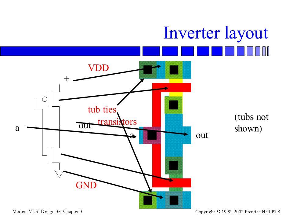 Modern VLSI Design 3e: Chapter 3 Copyright 1998, 2002 Prentice Hall PTR NAND gate + b a out