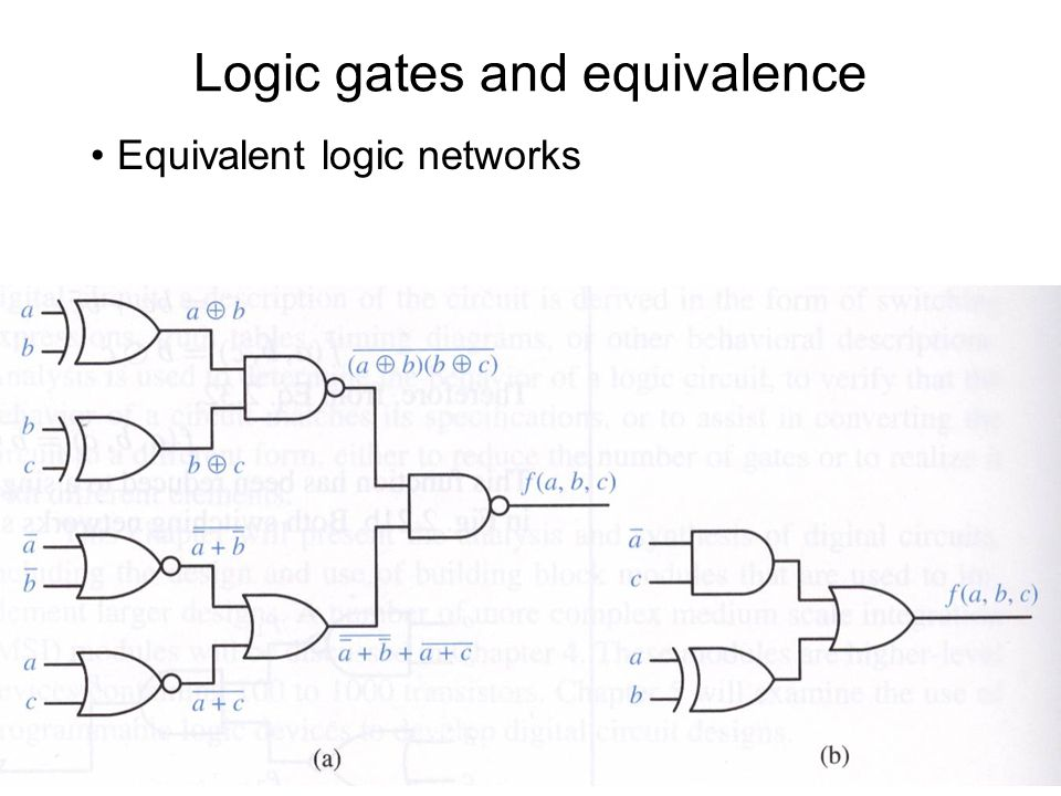 Logic gates and equivalence Equivalent logic networks